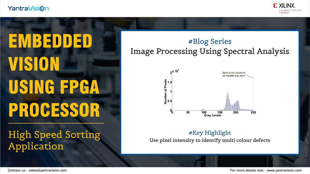 Image Processing using Spectral Analysis